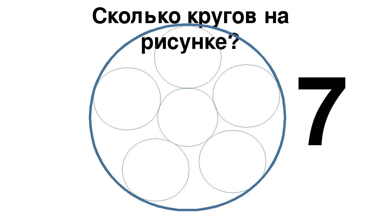 исчезающим видам сколько кругов на картинке ответ из-за комплекции