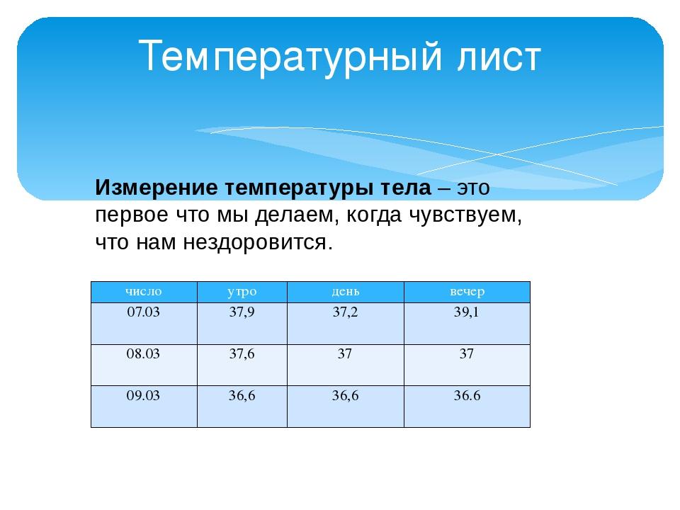 Температурный лист Измерение температуры тела– это первое что мы делаем, ког...