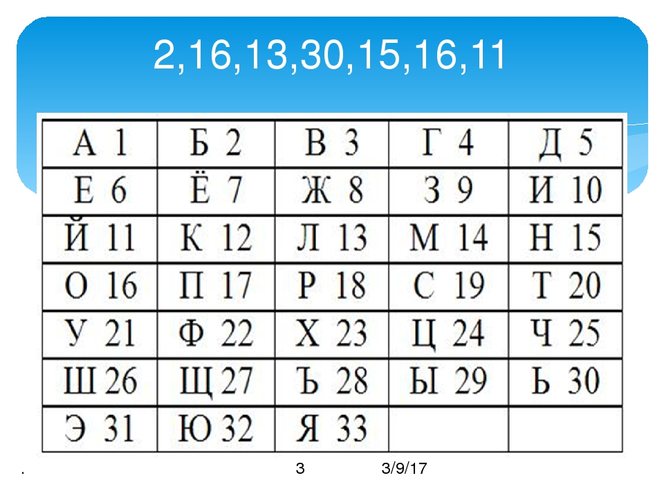 2,16,13,30,15,16,11 .