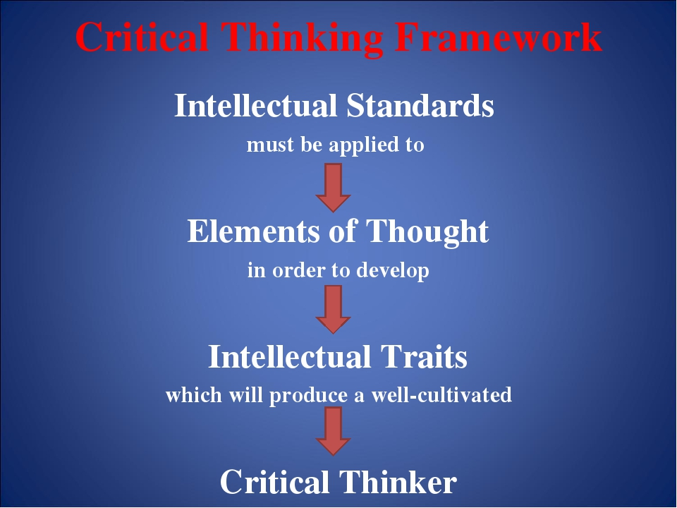 critical thinking involves standards Critical thinking is an incremental process of cognitive and affective abilities and competencies this process reaches a purposeful, self-regulatory judgement, which results in the application, analysis, evaluation, synthesis and conceptualisation of information.