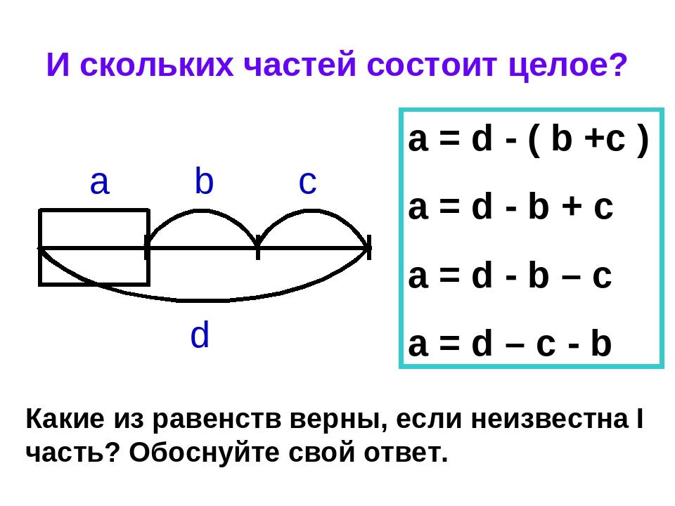 И скольких частей состоит целое? a b c d a = d - ( b +c ) a = d - b + c a = d...