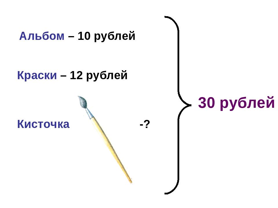 Альбом – 10 рублей Кисточка -? Краски – 12 рублей 30 рублей