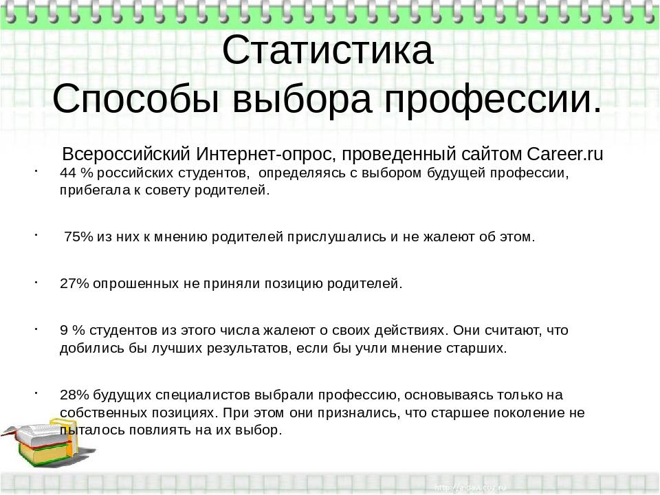 Статистика Способы выбора профессии. Всероссийский Интернет-опрос, проведенны...