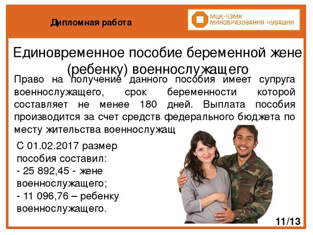 Презентация по праву социального обеспечения Государственные  Дипломная работа Единовременное пособие беременной жене ребенку военнослуж
