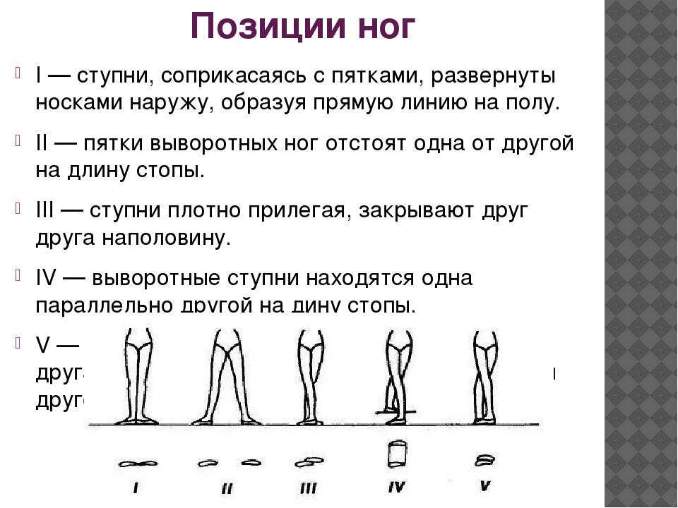 Позиции в балете названия с картинками ц