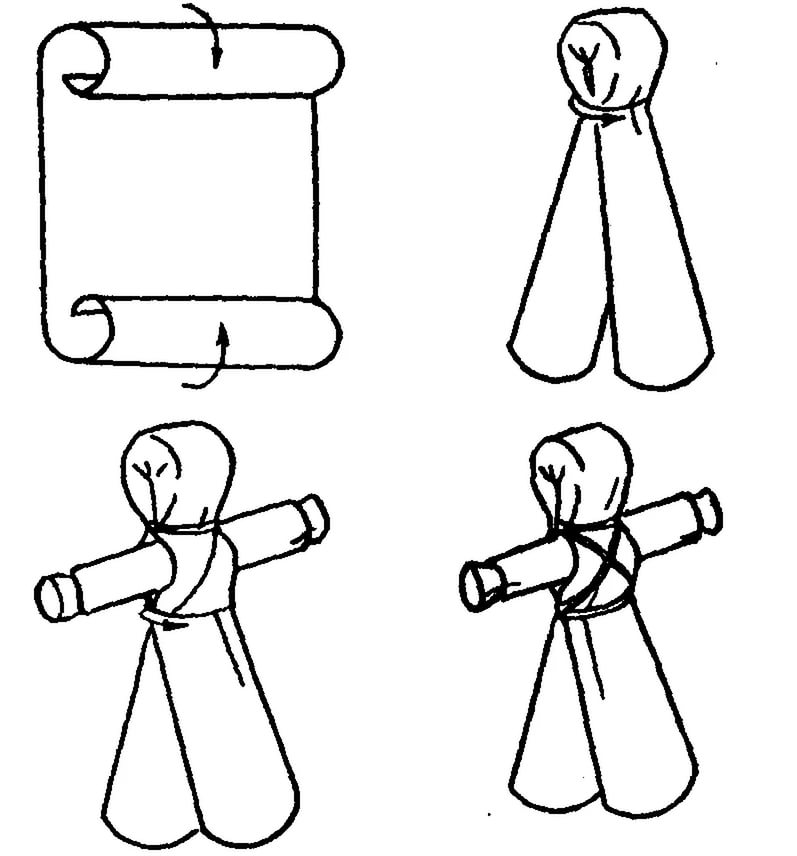 изготовление кукол оберегов картинки