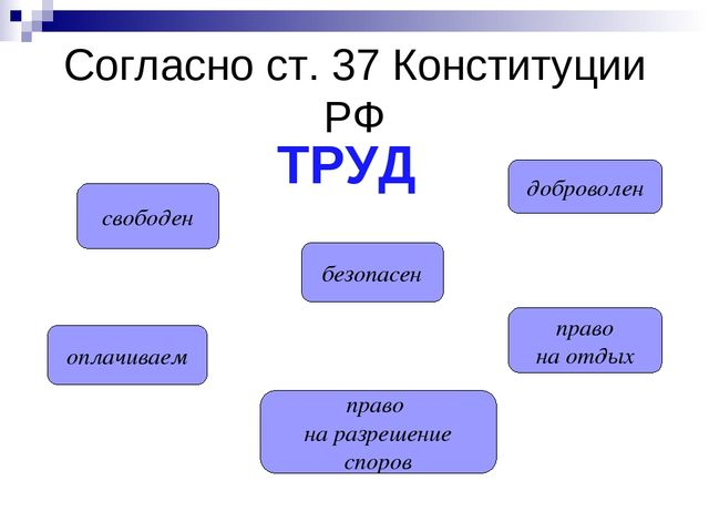 Согласно ст. 37 Конституции РФ свободен оплачиваем право на разрешение споров...