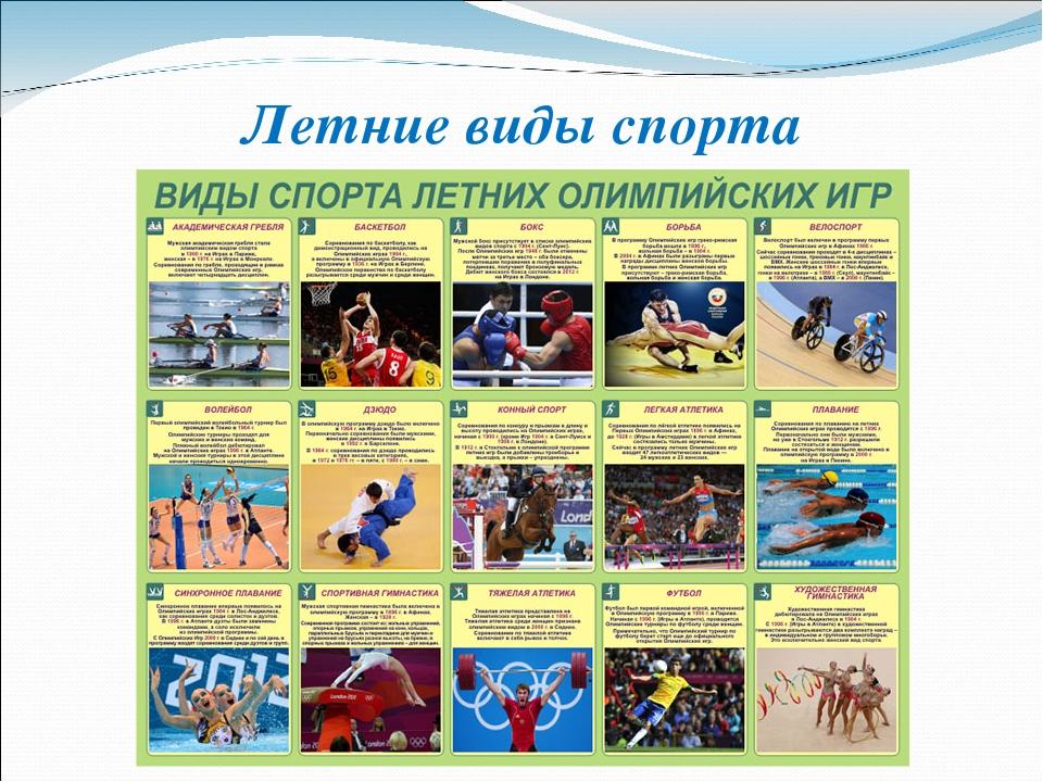 все виды спорта с картинками и названиями фасолью