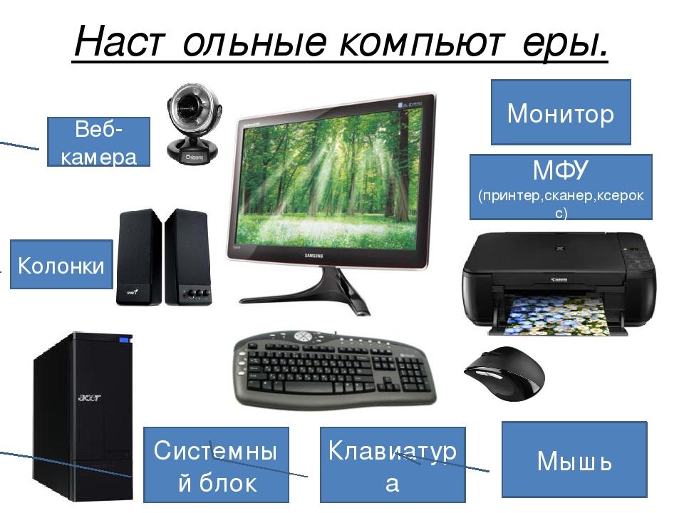 компоненты компьютера с картинками может