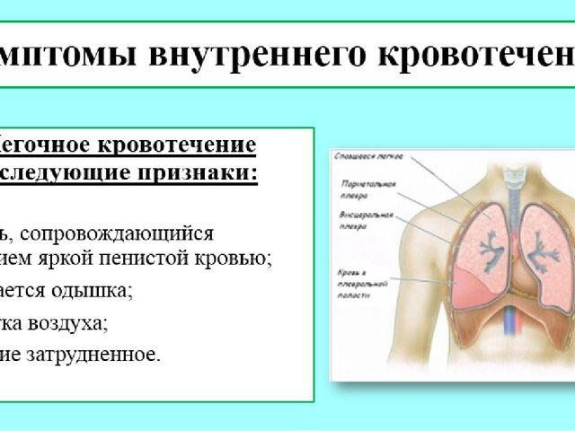 кровотечении внутреннем признаком объективными при