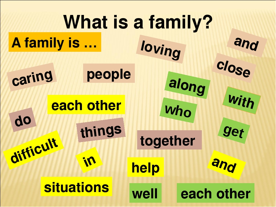 A family is … close caring and loving people who get along with each other e...