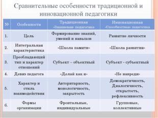 Сравнительные особенности традиционной и инновационной педагогики Характерист