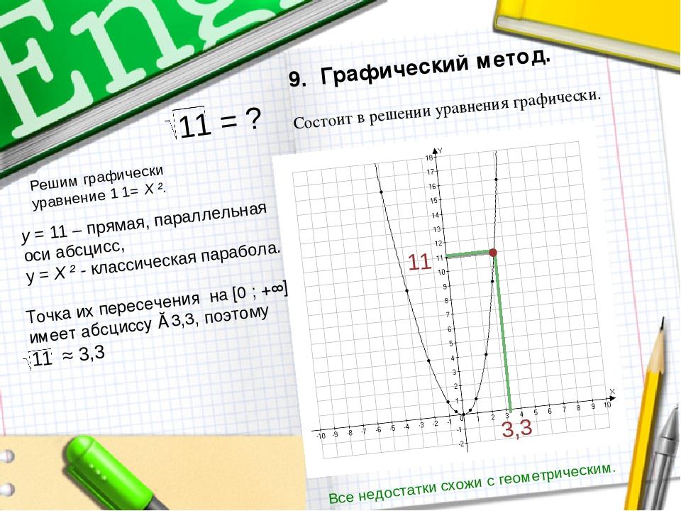 9. Графический метод. 11 3,3 11 3,3 ● Решим графически уравнение 1 1= Х ². у...