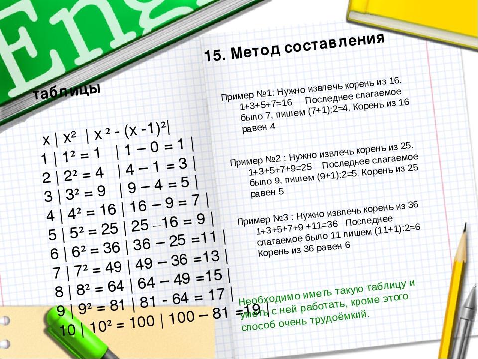 15. Метод составления таблицы x | x² | x ² - (x -1)²| 1 | 1² = 1 | 1 – 0 = 1...