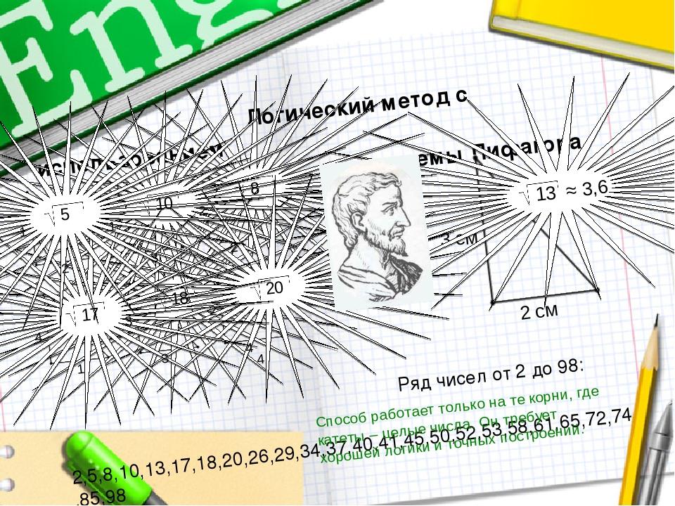 Логический метод с использованием теоремы Пифагора с² = а² + в² Ряд чисел от...