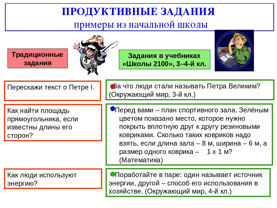 ПРОДУКТИВНЫЕ ЗАДАНИЯ примеры из начальной школы Традиционные задания Задания...