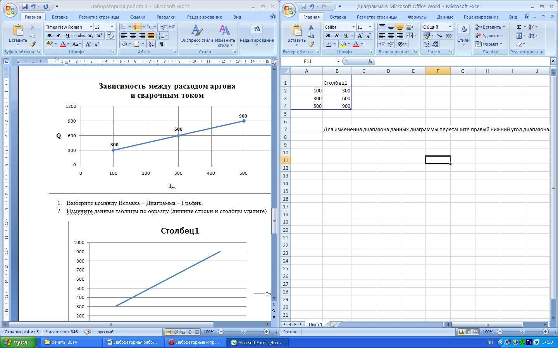 Как сделать подписи осей в excel в диаграмме
