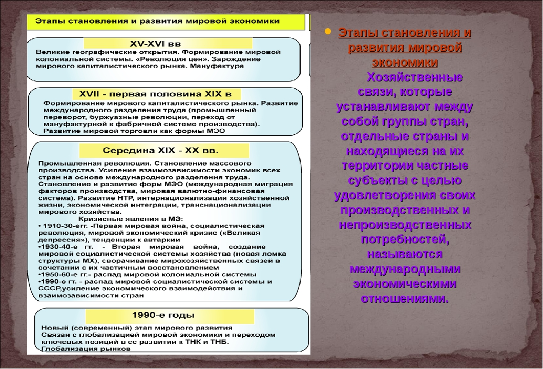 2 зарождение экономических знаний и основные этапы развития экономической науки