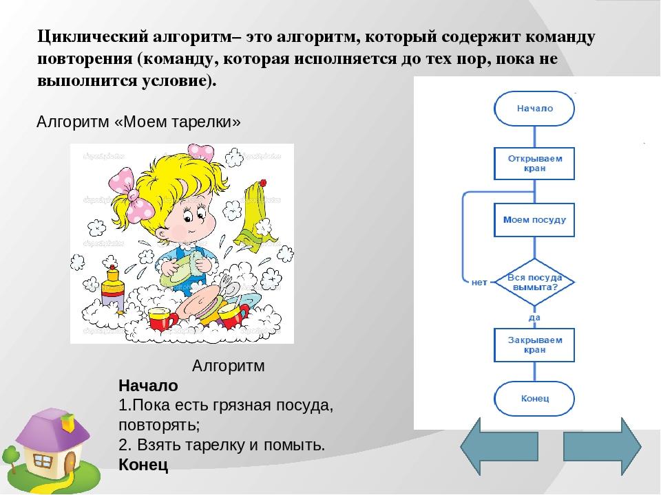 Основы алгоритмизации алгоритм - конечная последовательность команд исполните