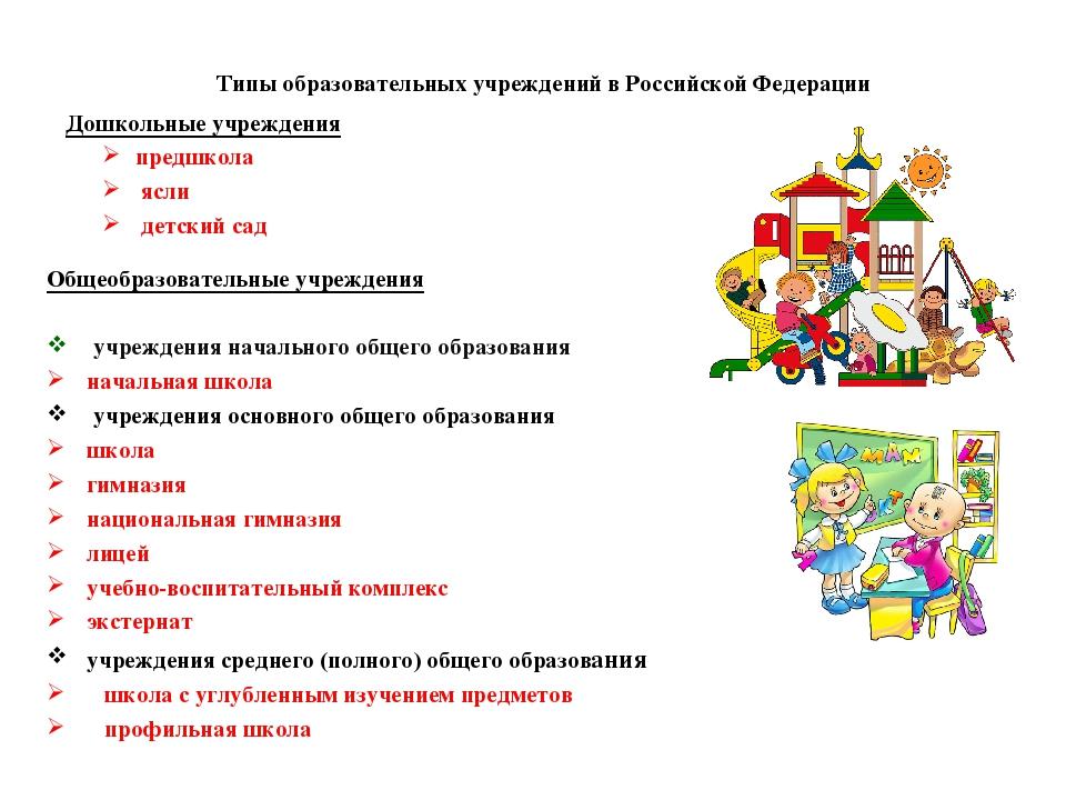 Типы образовательных учреждений в Российской Федерации Дошкольные учреждения...