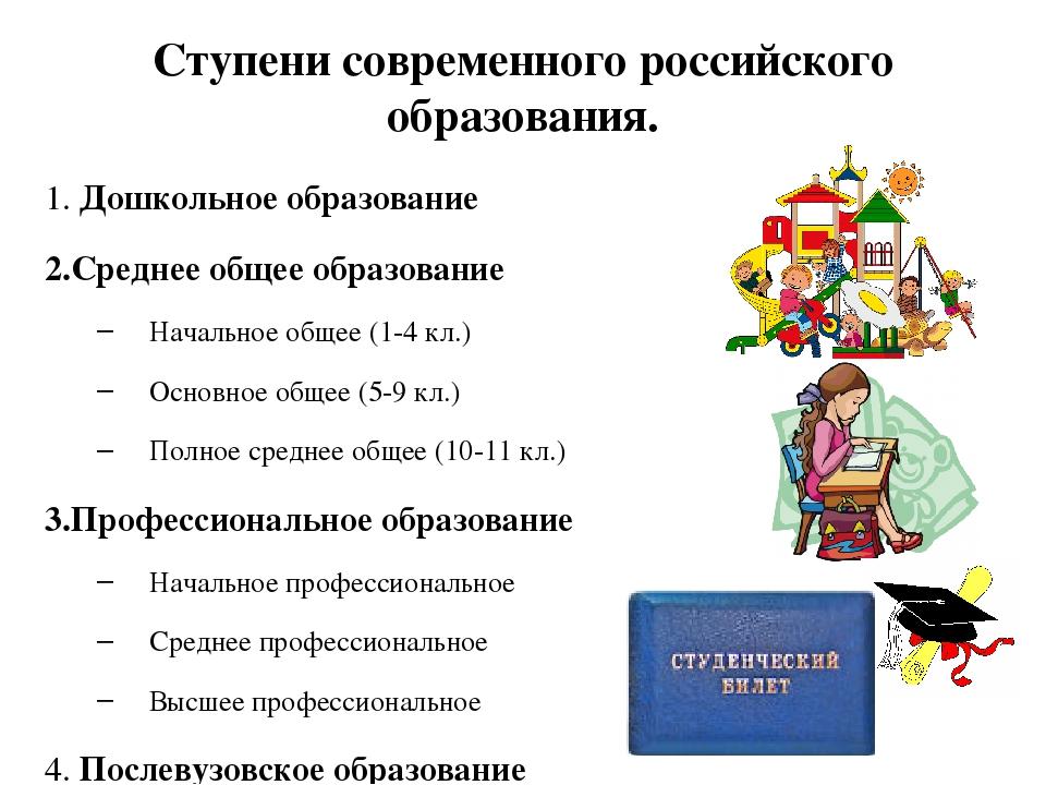 Ступени современного российского образования. 1. Дошкольное образование 2.Сре...