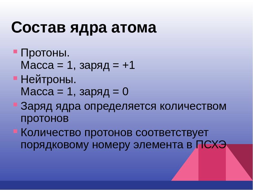 состав атома ядра атома гражданам комплектом