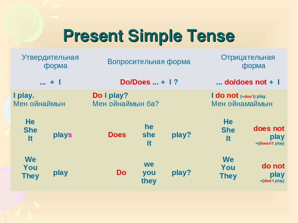Тест present simple present continuous Lim English