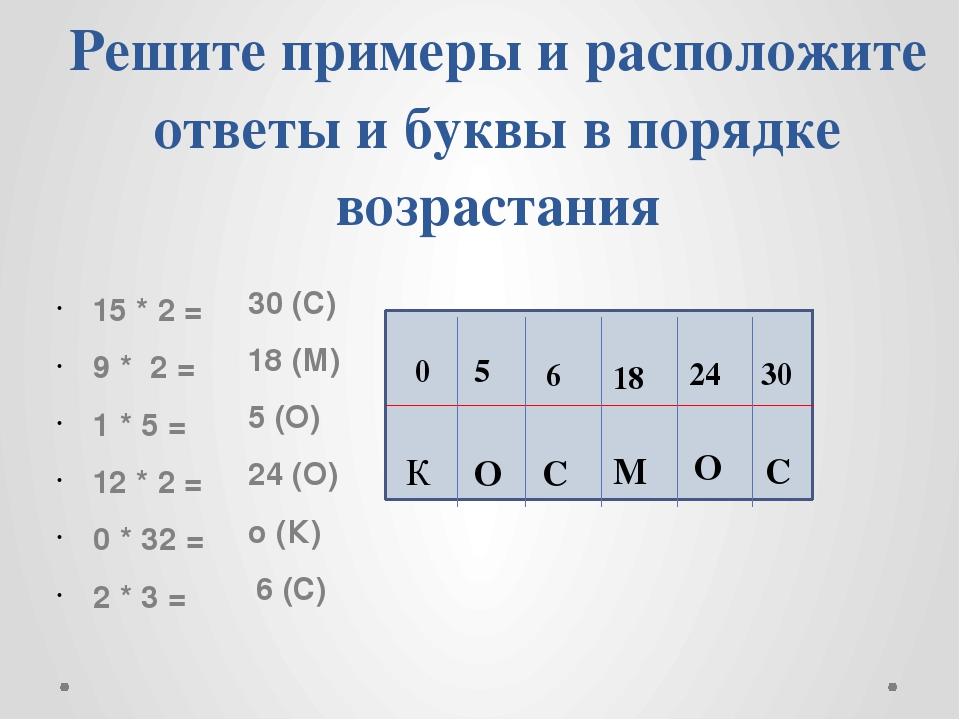 Решите примеры и расположите ответы и буквы в порядке возрастания 15 * 2 = 9...
