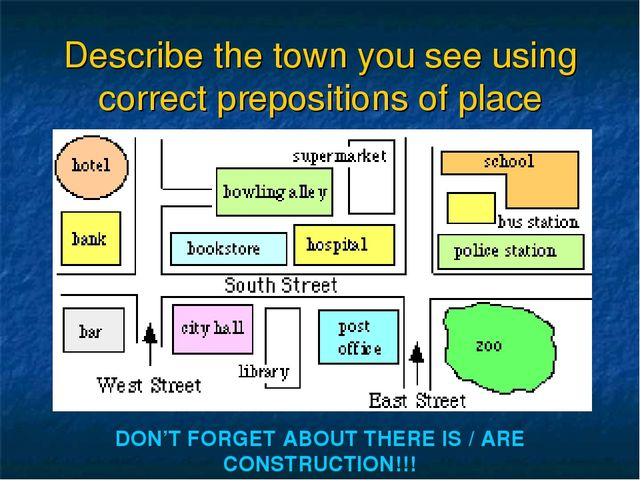 write an essay about your town