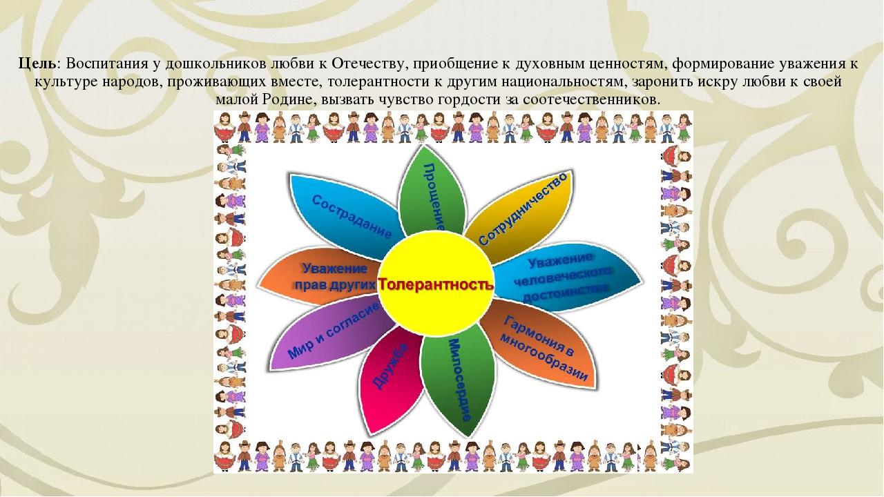Цель: Воспитания у дошкольников любви к Отечеству, приобщение к духовным цен...