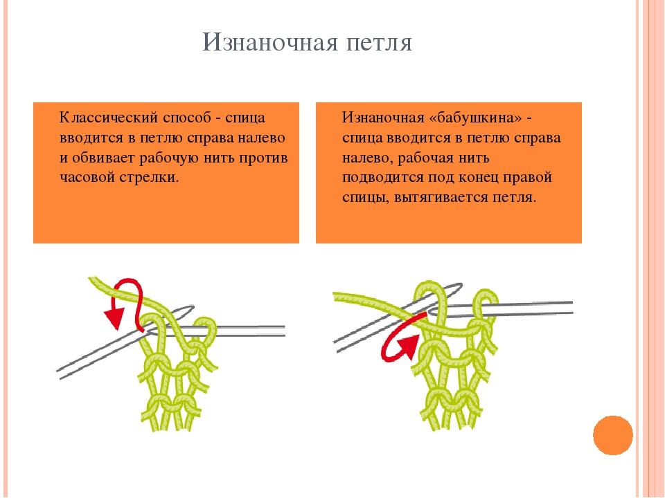Вязание спицами классические петли 58