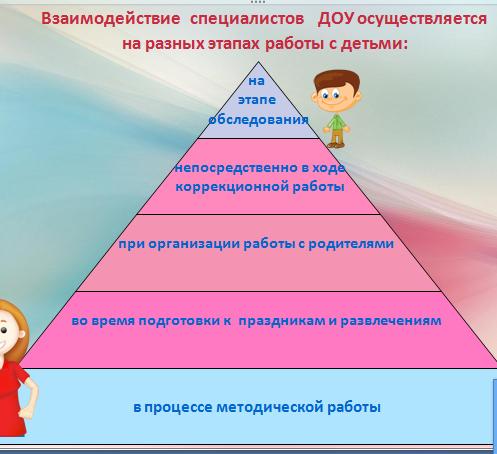 девушка модель работы специалистов доу