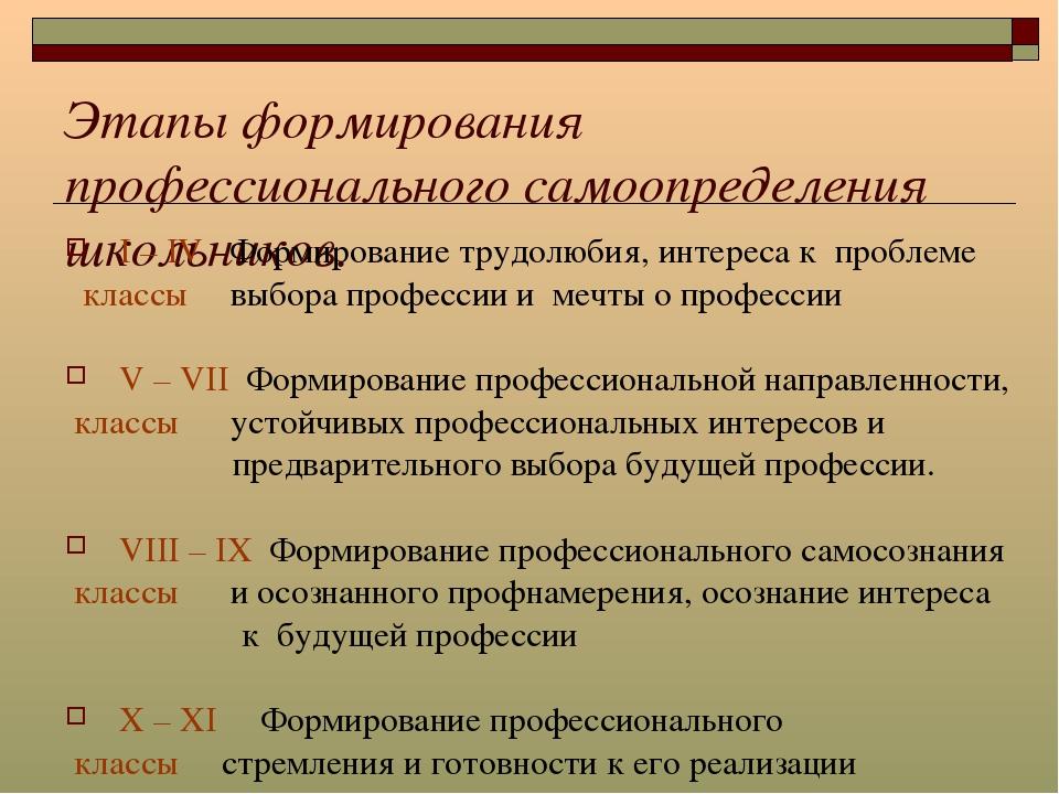 Этапы формирования профессионального самоопределения школьников. I – IV Форми...