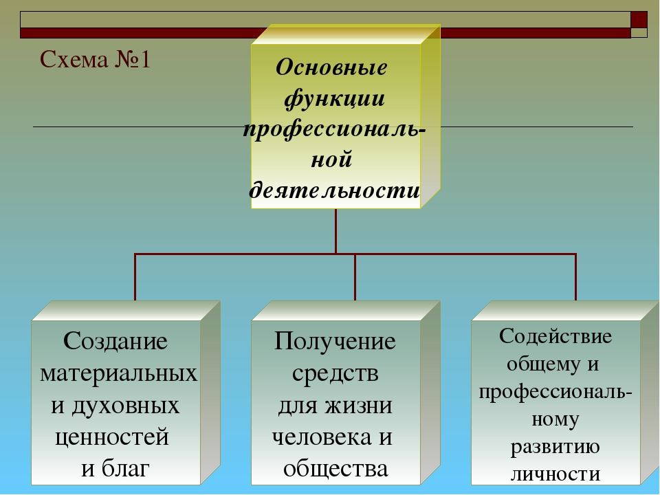 Схема №1