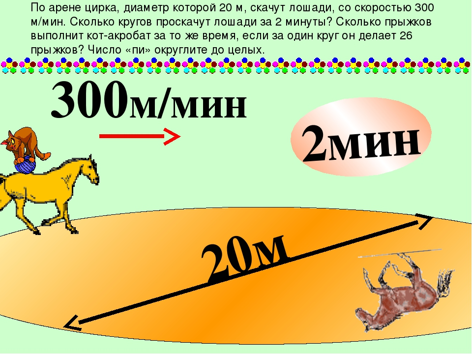 20м 300м/мин 2мин По арене цирка, диаметр которой 20 м, скачут лошади, со ск...