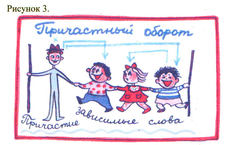 Причастие картинки русский, днем