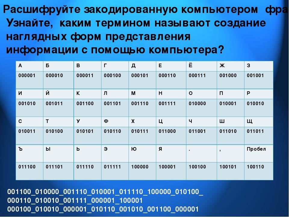 пп и пк расшифровка