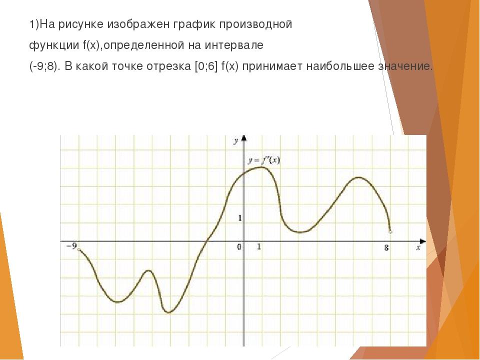 1)На рисунке изображен график производной функции f(x),определенной на интерв...