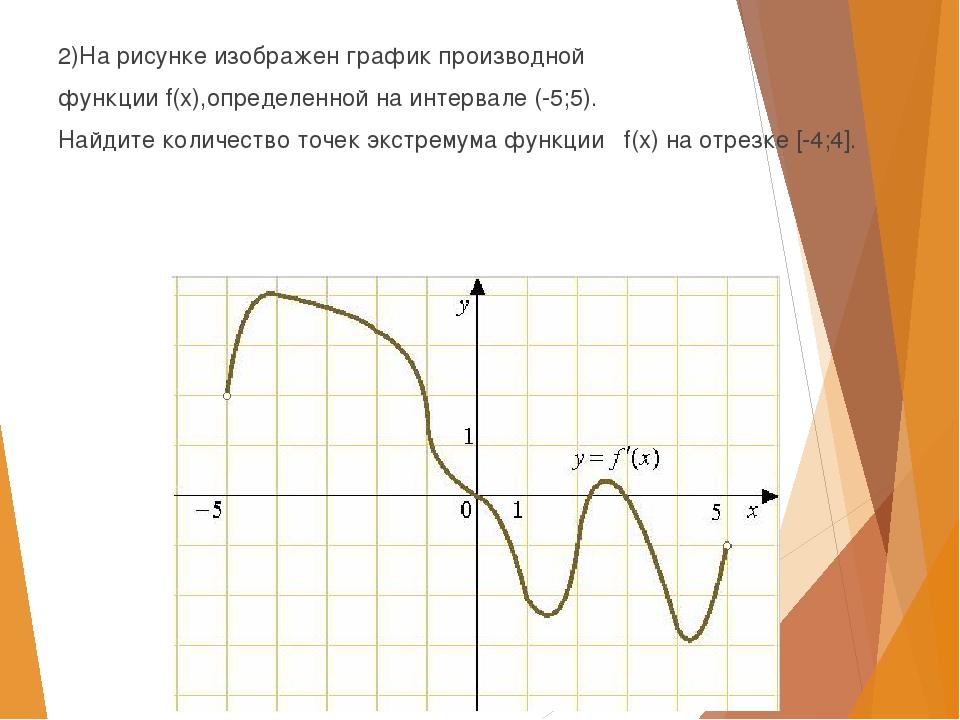 2)На рисунке изображен график производной функции f(x),определенной на интерв...