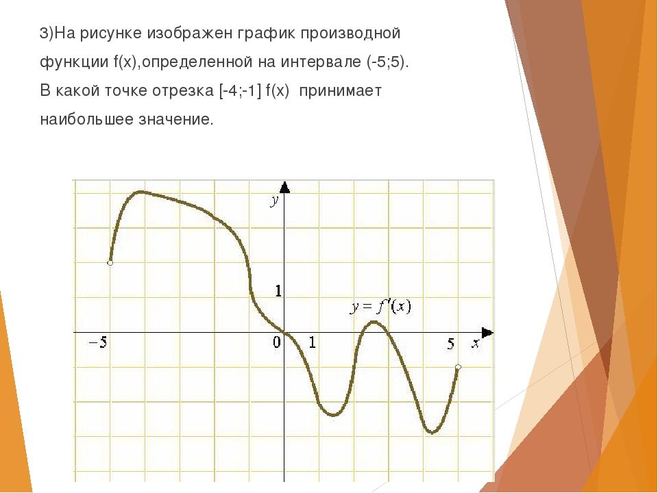 3)На рисунке изображен график производной функции f(x),определенной на интерв...