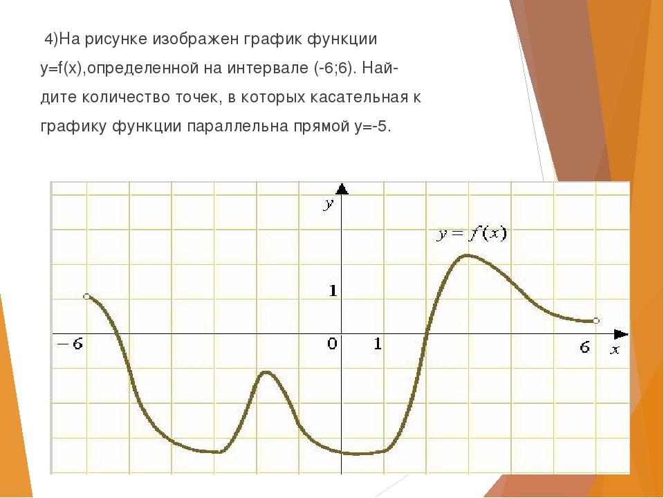 4)На рисунке изображен график функции y=f(x),определенной на интервале (-6;6...