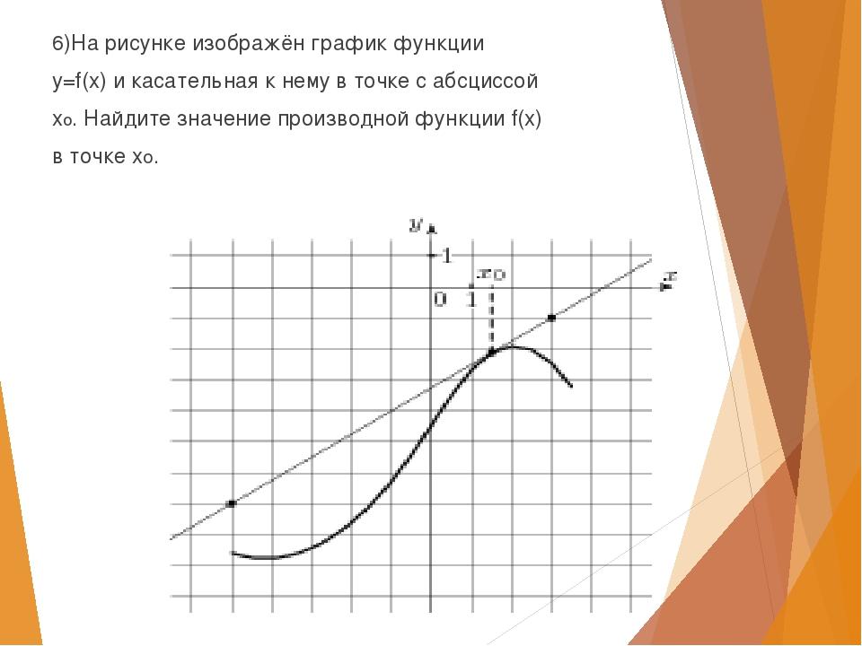 6)На рисунке изображён график функции y=f(x) и касательная к нему в точке с а...