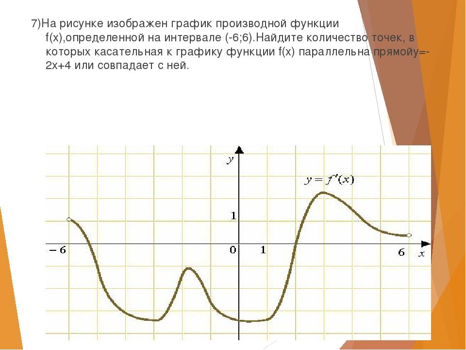 7)На рисунке изображен график производной функции f(x),определенной на интер...