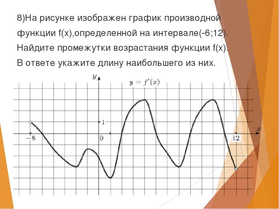 8)На рисунке изображен график производной функции f(x),определенной на интерв...