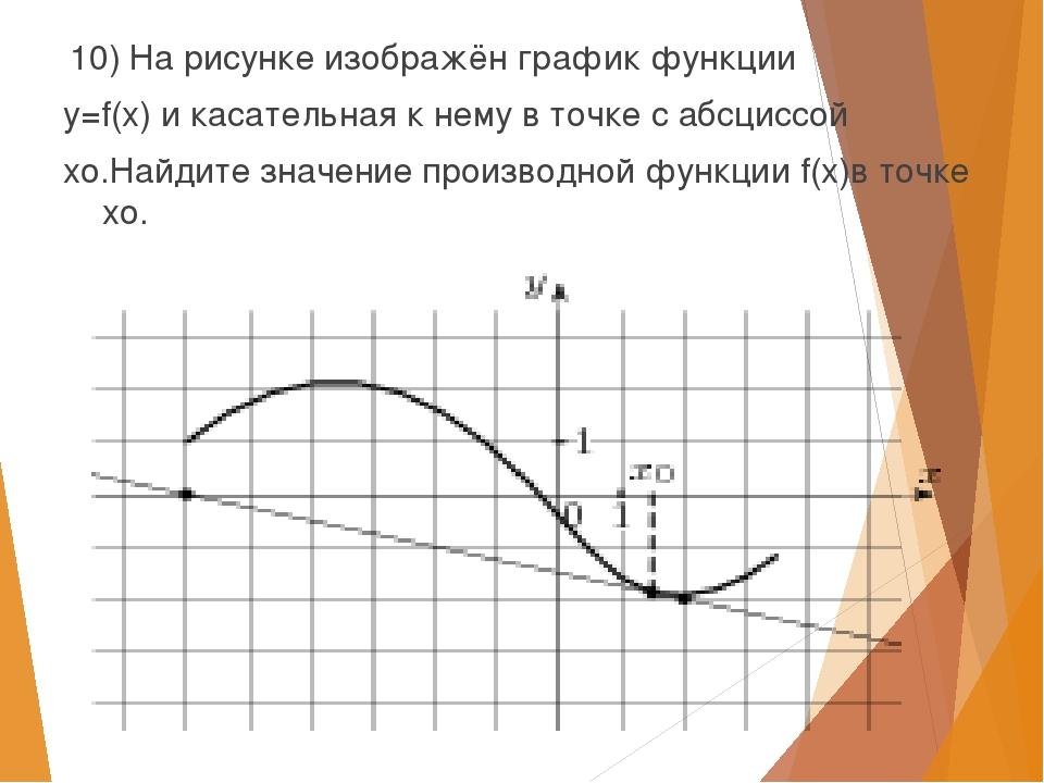10) На рисунке изображён график функции y=f(x) и касательная к нему в точке...