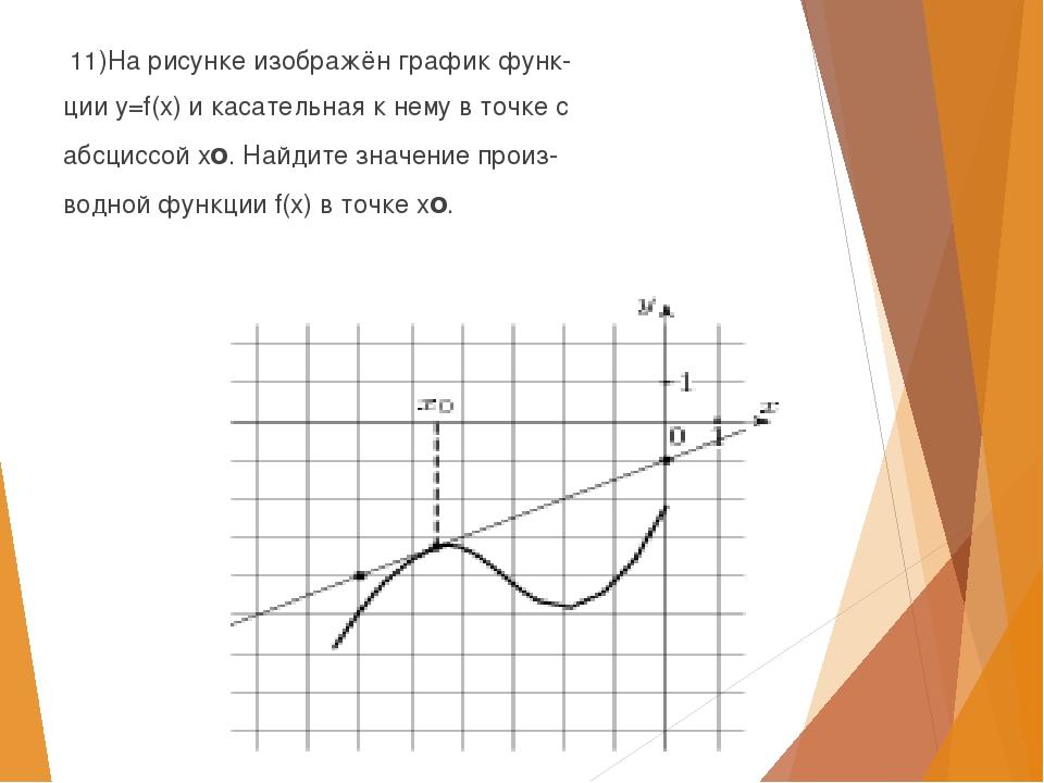 11)На рисунке изображён график функ- ции y=f(x) и касательная к нему в точке...