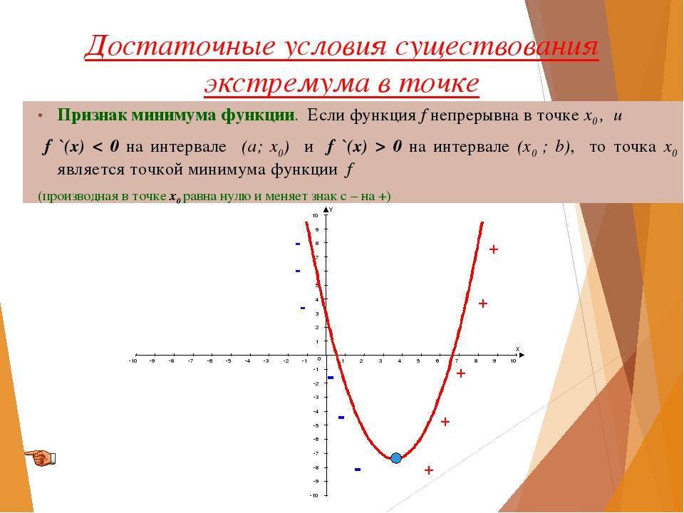 Достаточные условия существования экстремума в точке Признак минимума функции...