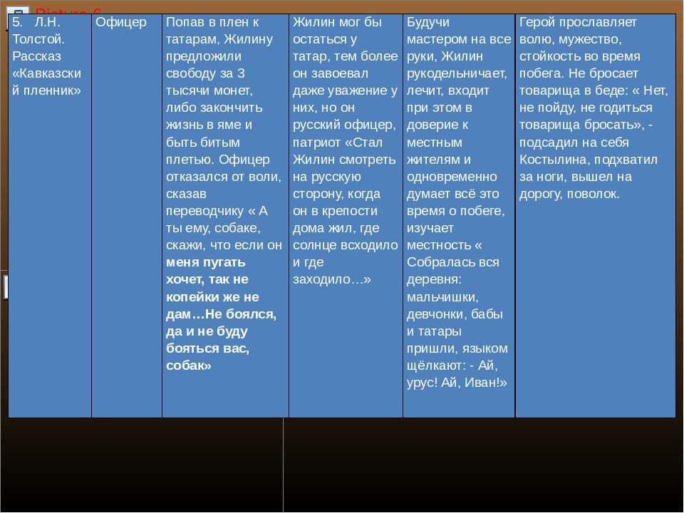 5.Л.Н. Толстой. Рассказ «Кавказский пленник»   Офицер Попав в плен к татар...