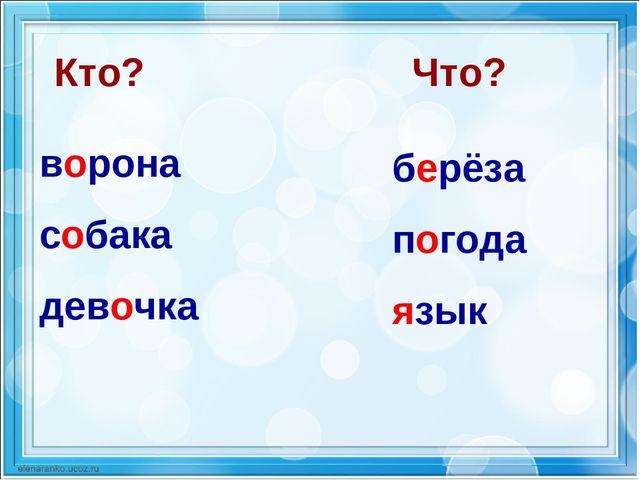 Тесты слова названия разного рода по русскому 2 класс пнш