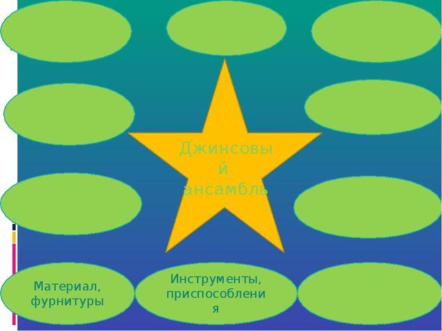 Джинсовый ансамбль Материал, фурнитуры Инструменты, приспособления Стиль, си...